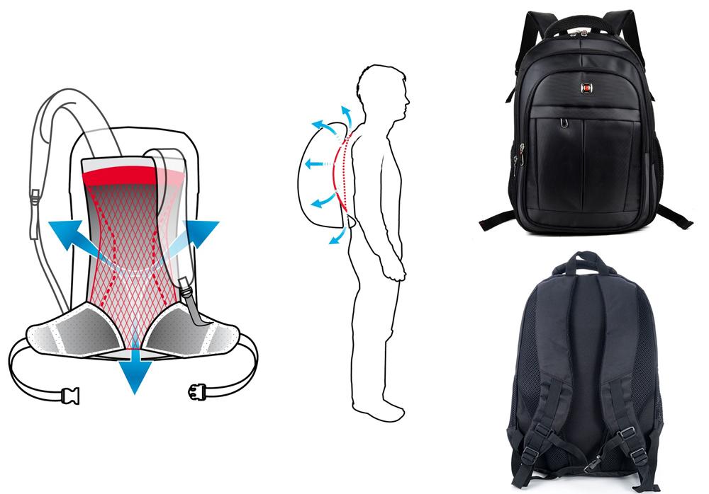 wentylacja w plecakach